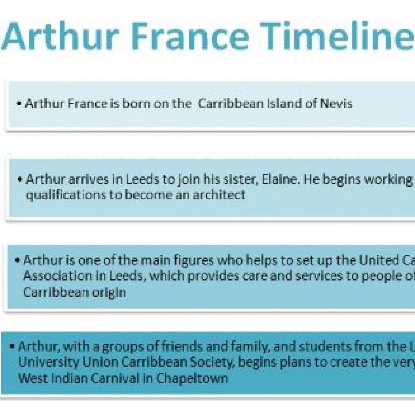 Arthur France timeline sheet (Word)