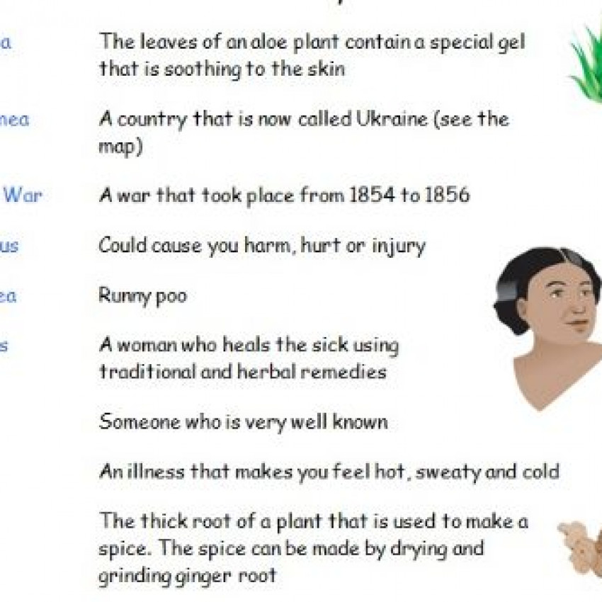 Glossary (Word)