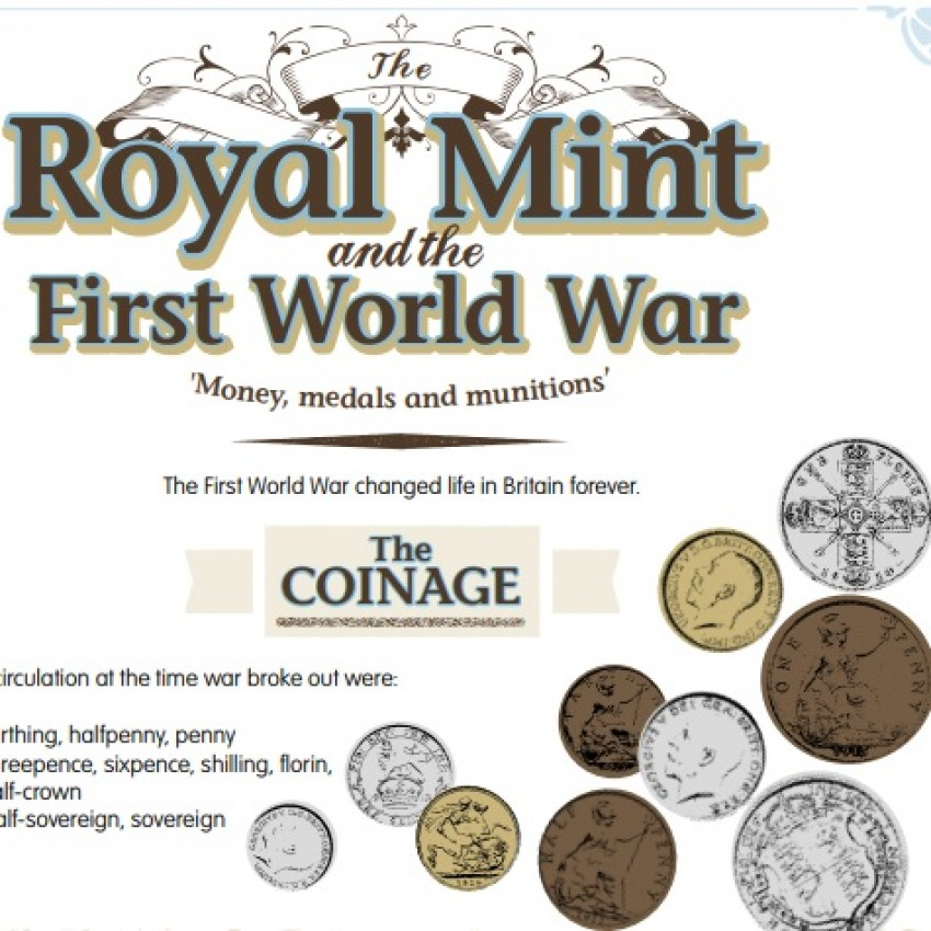 Fact sheet on the Royal Mint during WW1 (PDF)