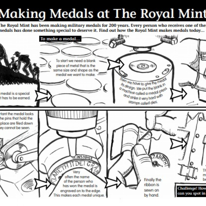 Royal Mint Museum 'Making Medals' fact sheet (PDF)
